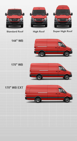 http://assets.mbvans.com/Freightliner/Home/Freightliner-Sprinter-roofs-and-wheelbases-mobile_no9hex.jpg