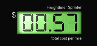 Freightliner Sprinter Total Cost Per Mile - $0.57